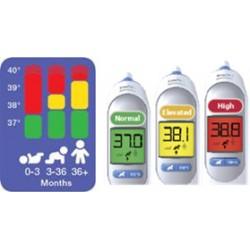 Fülhőmérő Braun ThermoScan 7
